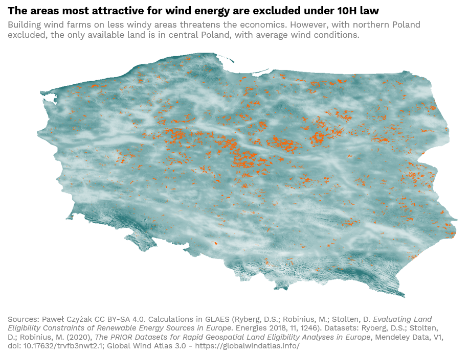 Land availability and wind conditions in Poland